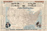 United States Highways 1918